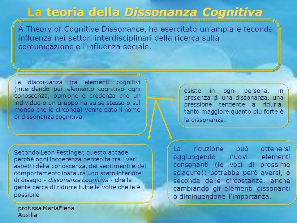 La teoria della Dissonanza Cognitiva