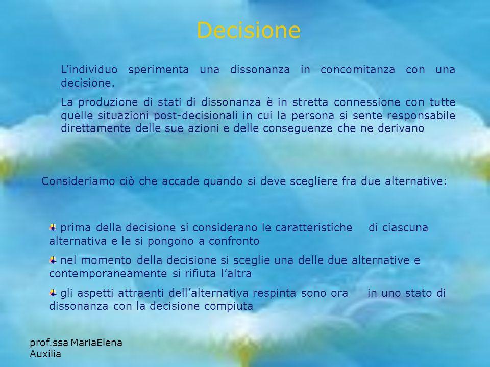 Decisione L'individuo sperimenta una dissonanza in concomitanza con una decisione.
