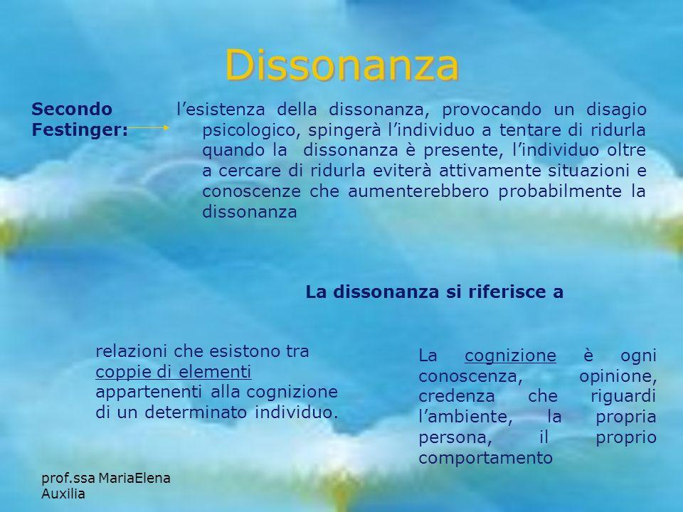 Dissonanza Secondo Festinger: