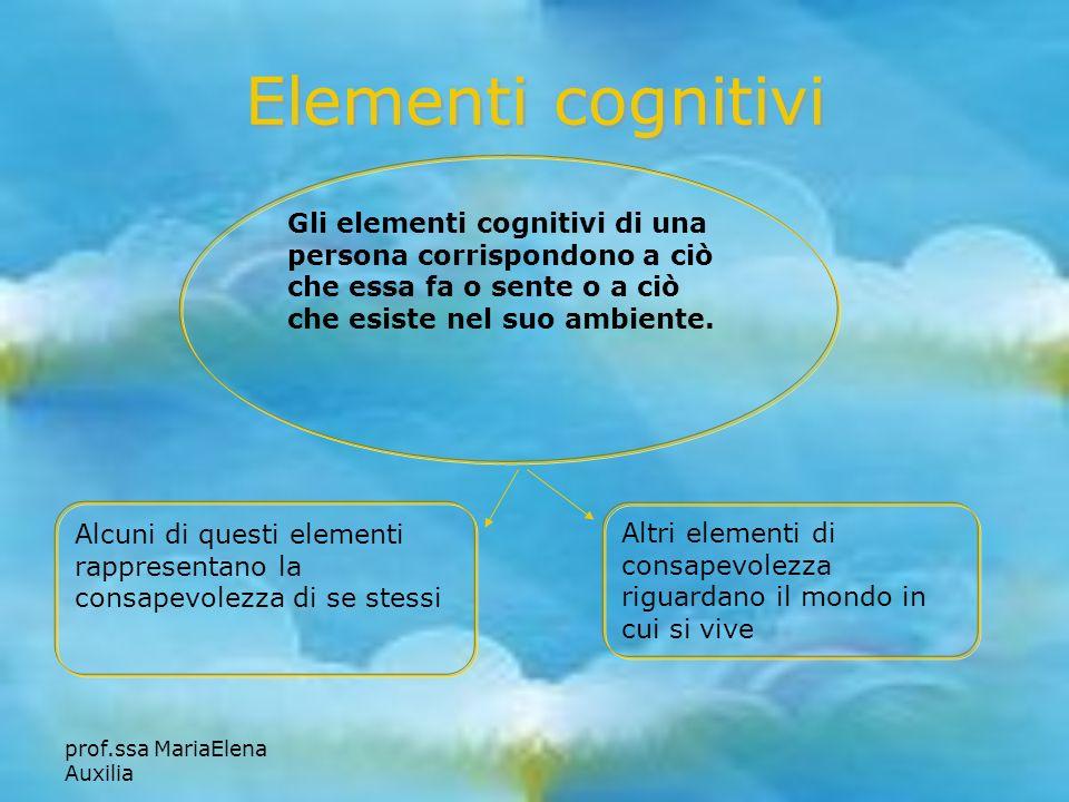 Elementi cognitivi Gli elementi cognitivi di una persona corrispondono a ciò che essa fa o sente o a ciò che esiste nel suo ambiente.