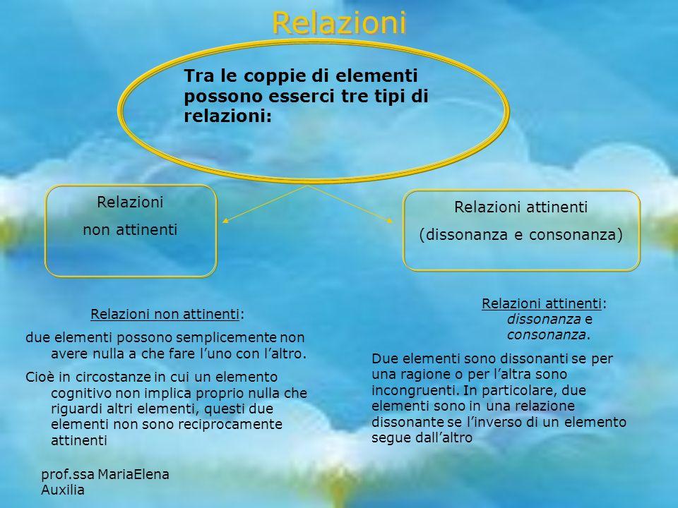 Relazioni Tra le coppie di elementi possono esserci tre tipi di relazioni: Relazioni. non attinenti.