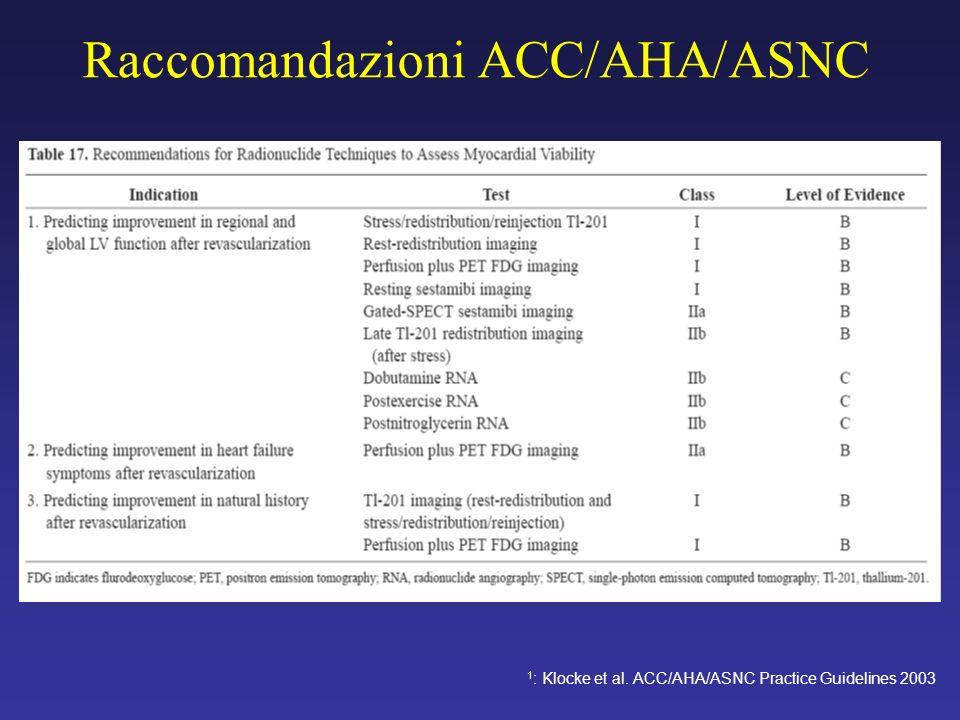 Raccomandazioni ACC/AHA/ASNC