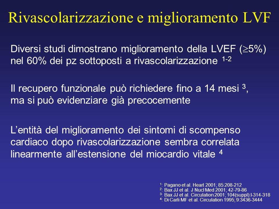 Rivascolarizzazione e miglioramento LVF
