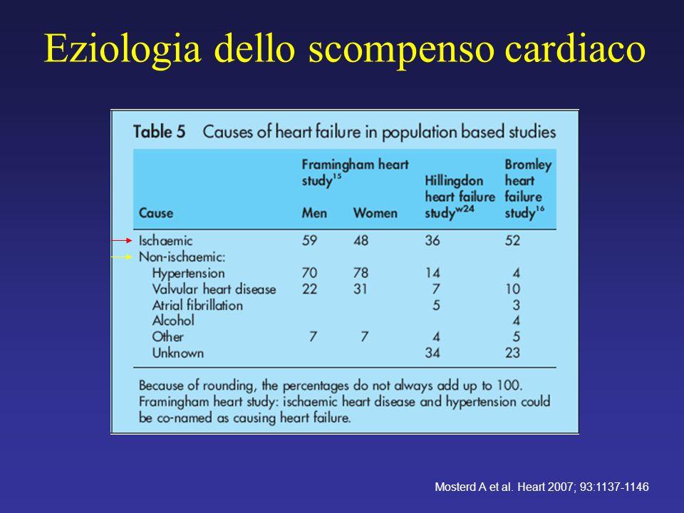 Eziologia dello scompenso cardiaco
