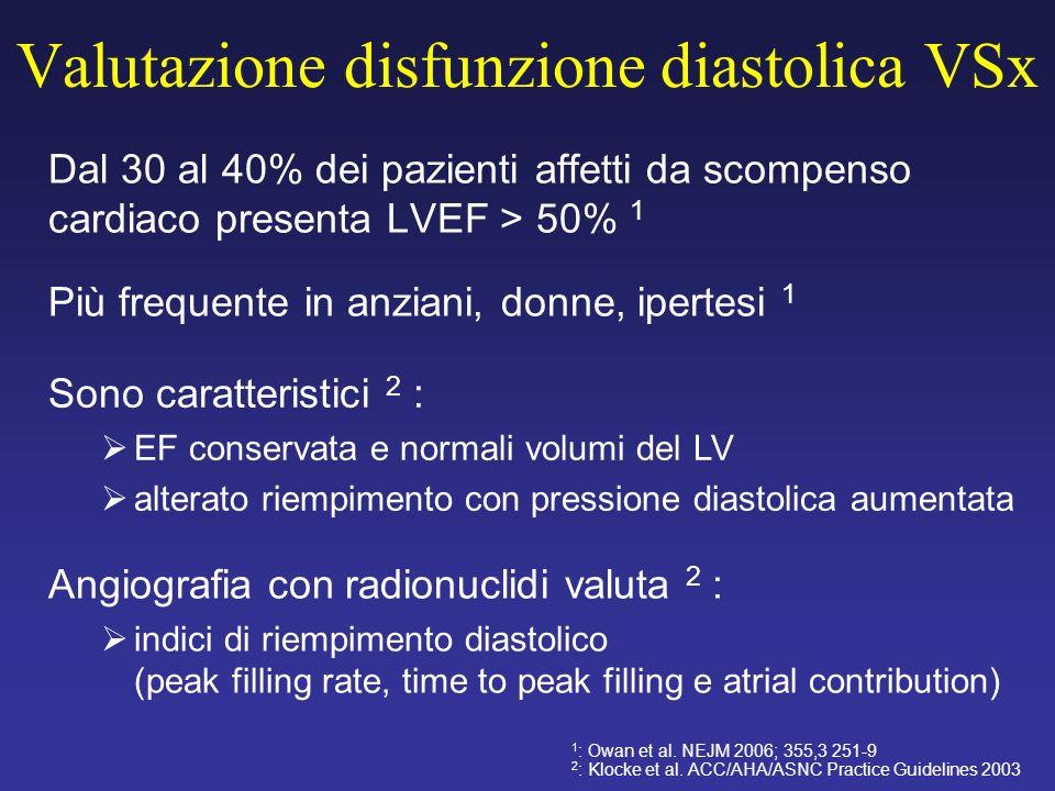 Valutazione disfunzione diastolica VSx