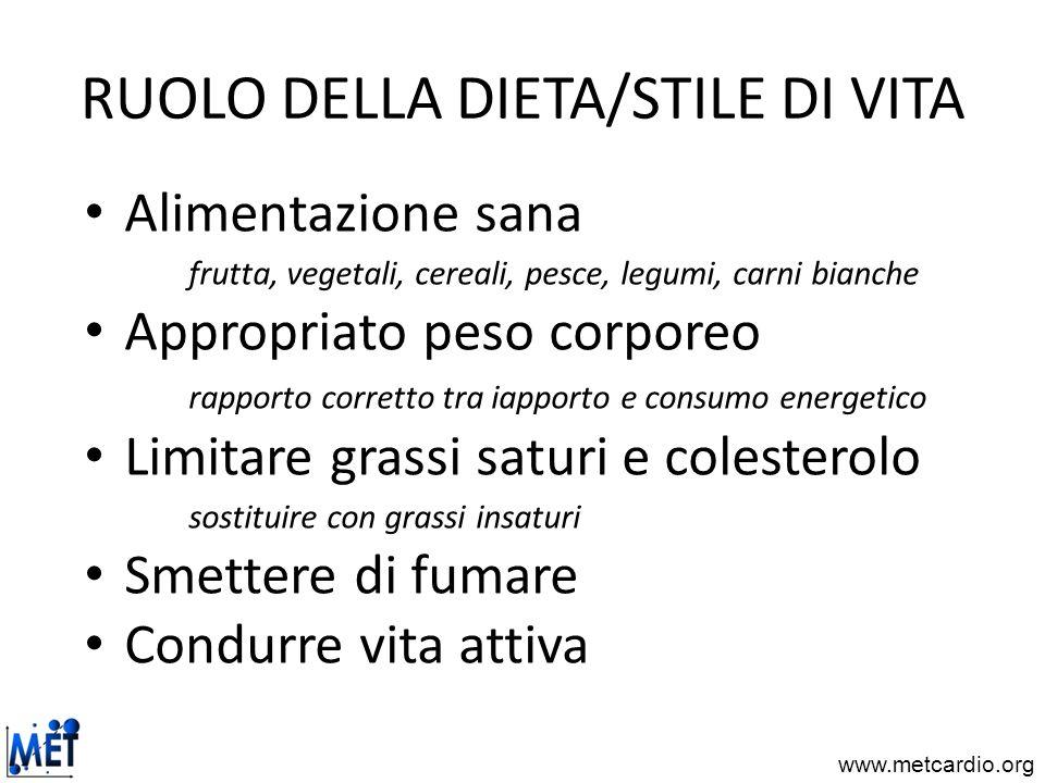 RUOLO DELLA DIETA/STILE DI VITA