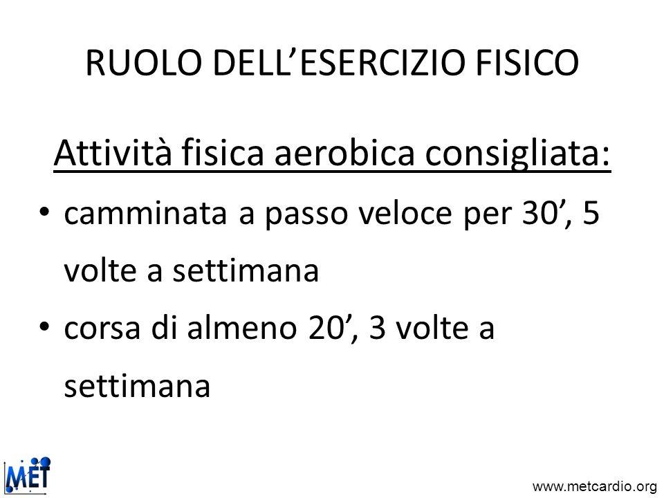 RUOLO DELL'ESERCIZIO FISICO