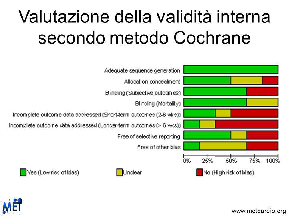 Valutazione della validità interna secondo metodo Cochrane