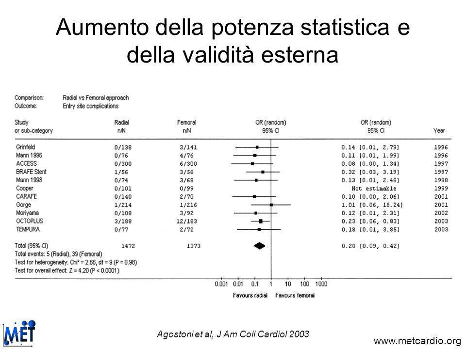 Aumento della potenza statistica e della validità esterna