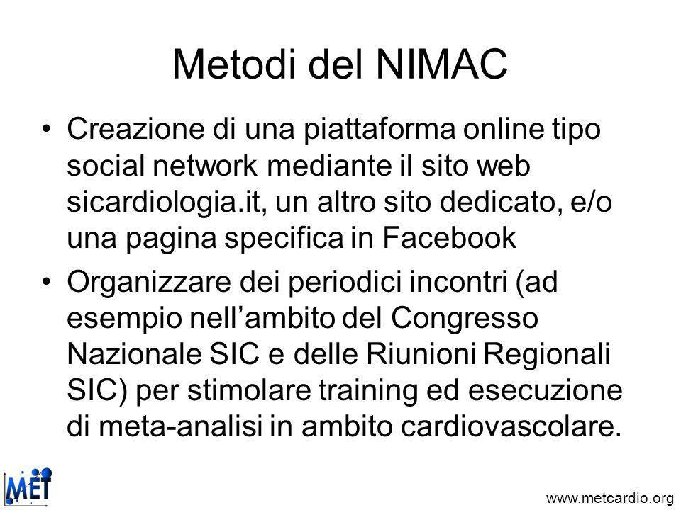 Metodi del NIMAC