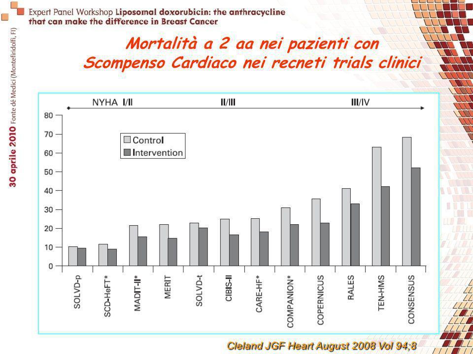 Mortalità a 2 aa nei pazienti con