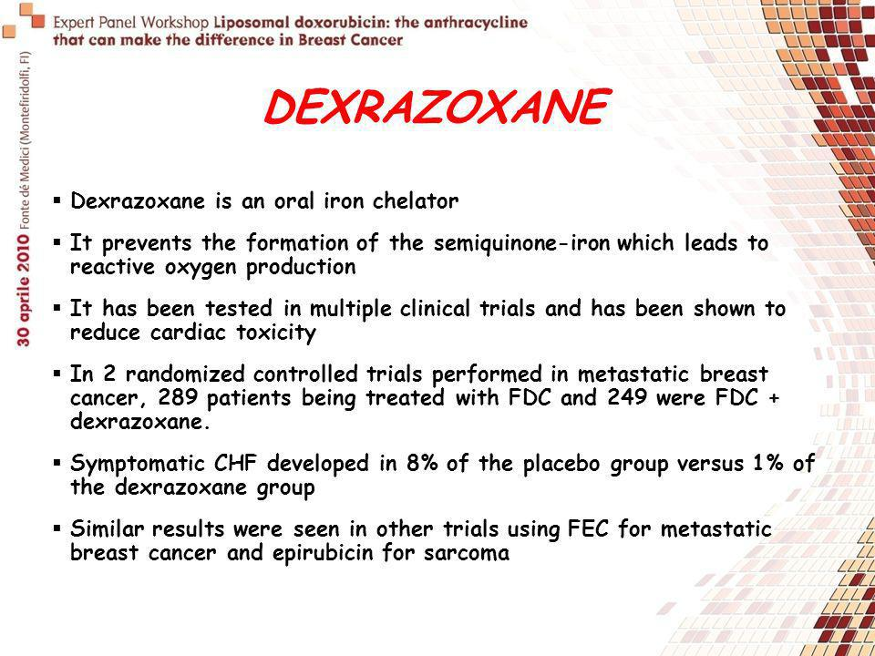 DEXRAZOXANE Dexrazoxane is an oral iron chelator