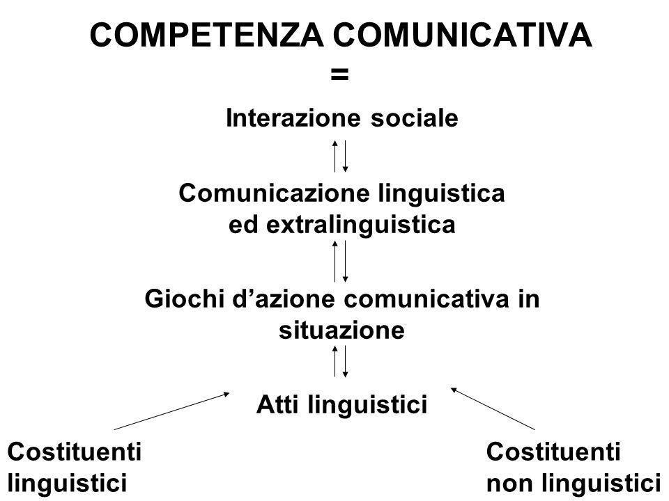COMPETENZA COMUNICATIVA =