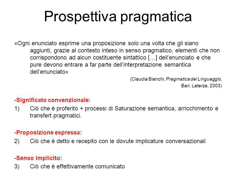Prospettiva pragmatica