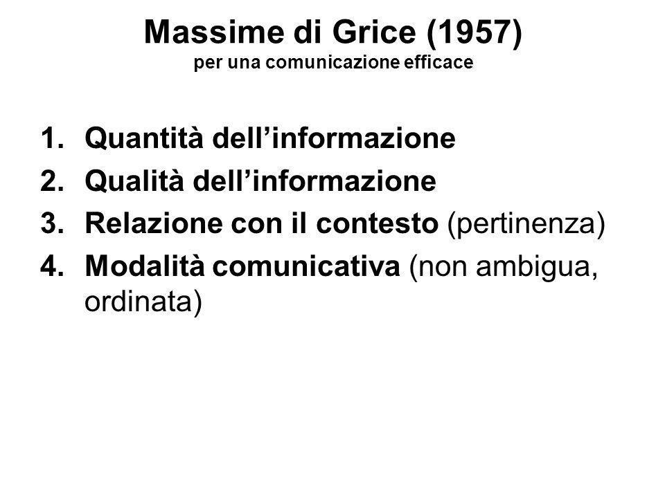 Massime di Grice (1957) per una comunicazione efficace