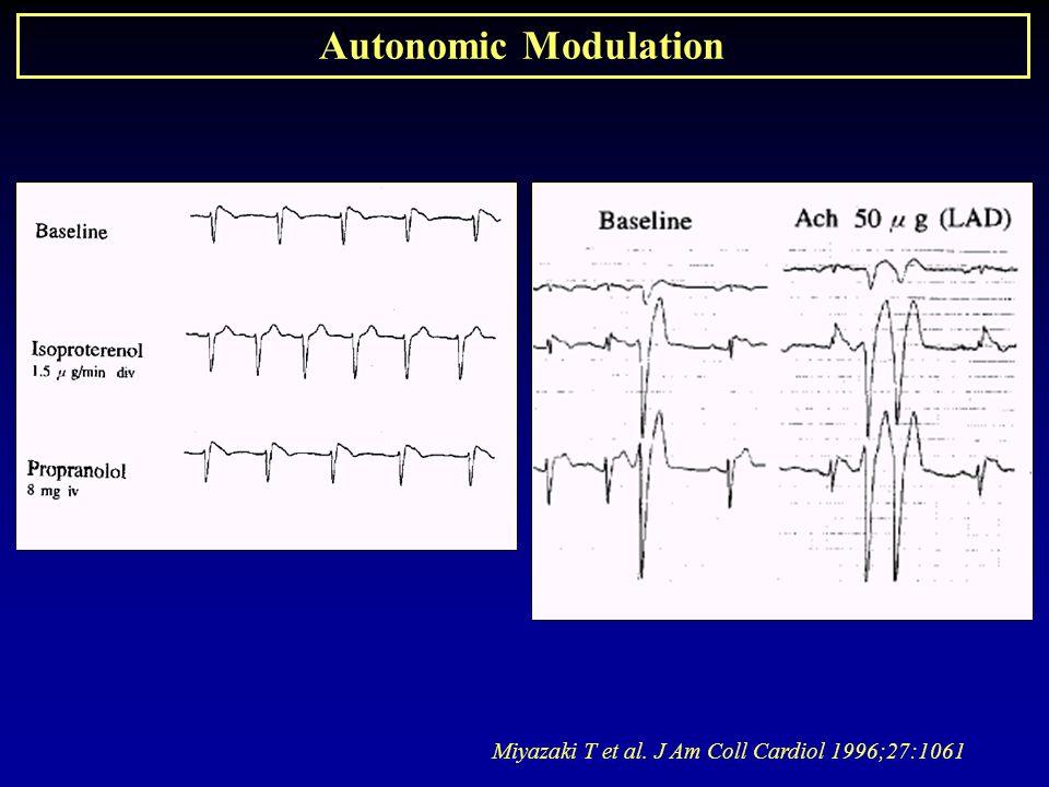 Autonomic Modulation Miyazaki T et al. J Am Coll Cardiol 1996;27:1061