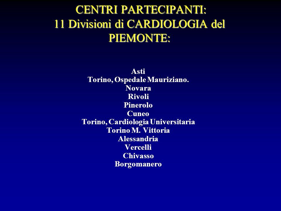CENTRI PARTECIPANTI: 11 Divisioni di CARDIOLOGIA del PIEMONTE: