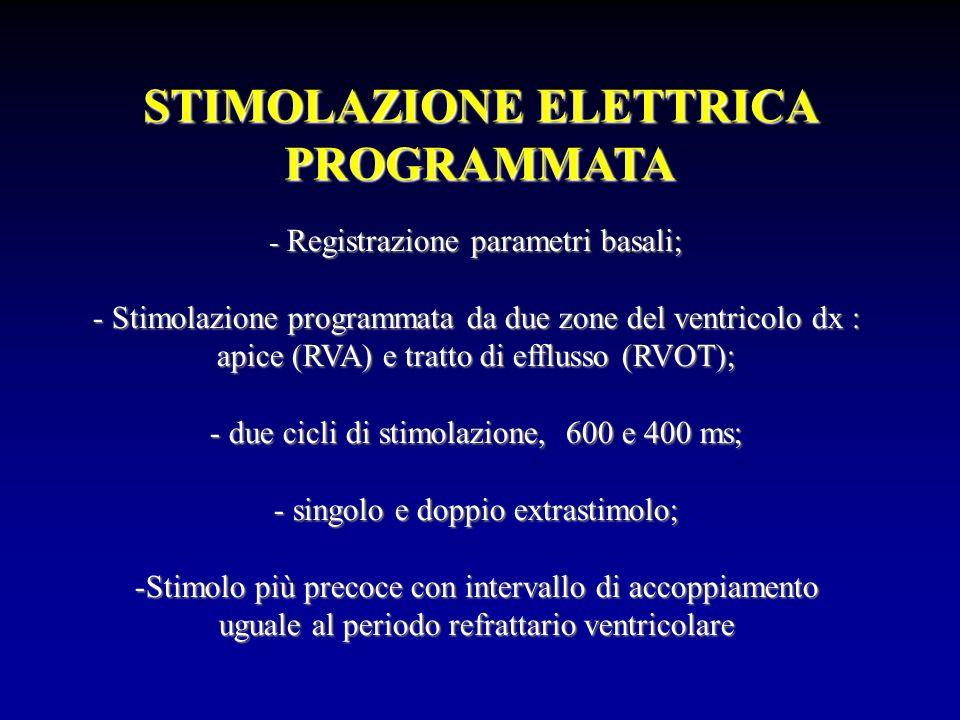 STIMOLAZIONE ELETTRICA PROGRAMMATA