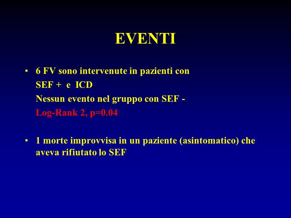 EVENTI 6 FV sono intervenute in pazienti con SEF + e ICD