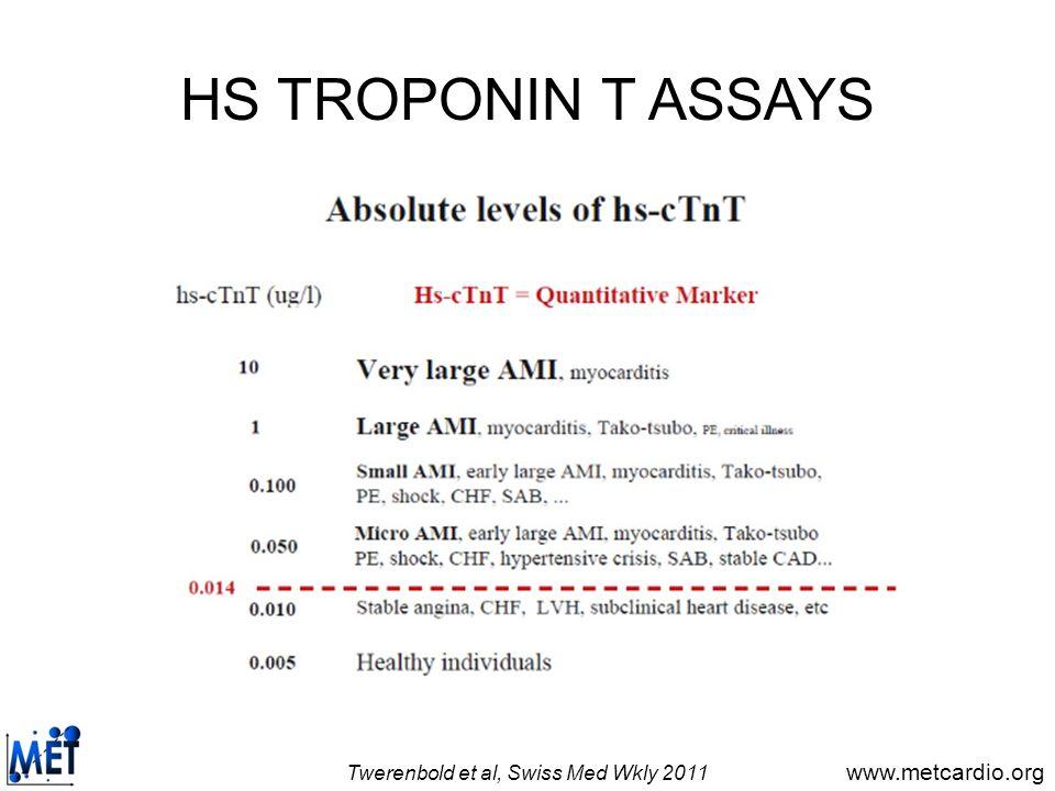 Twerenbold et al, Swiss Med Wkly 2011