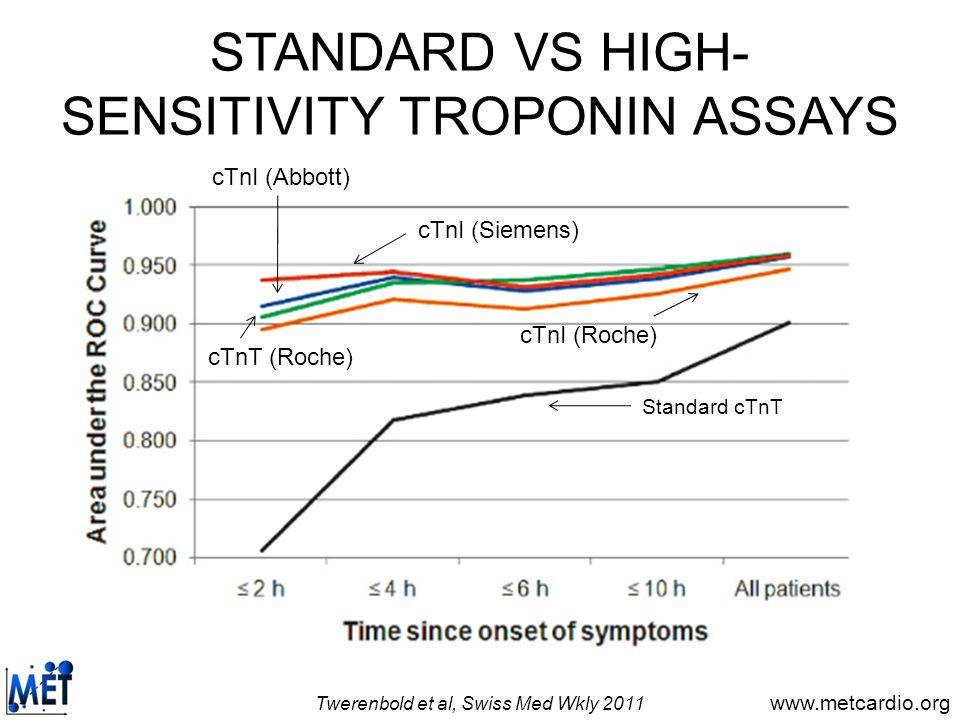 STANDARD VS HIGH-SENSITIVITY TROPONIN ASSAYS