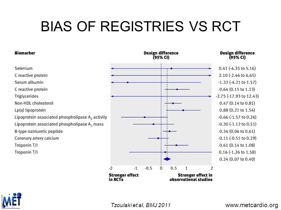 BIAS OF REGISTRIES VS RCT
