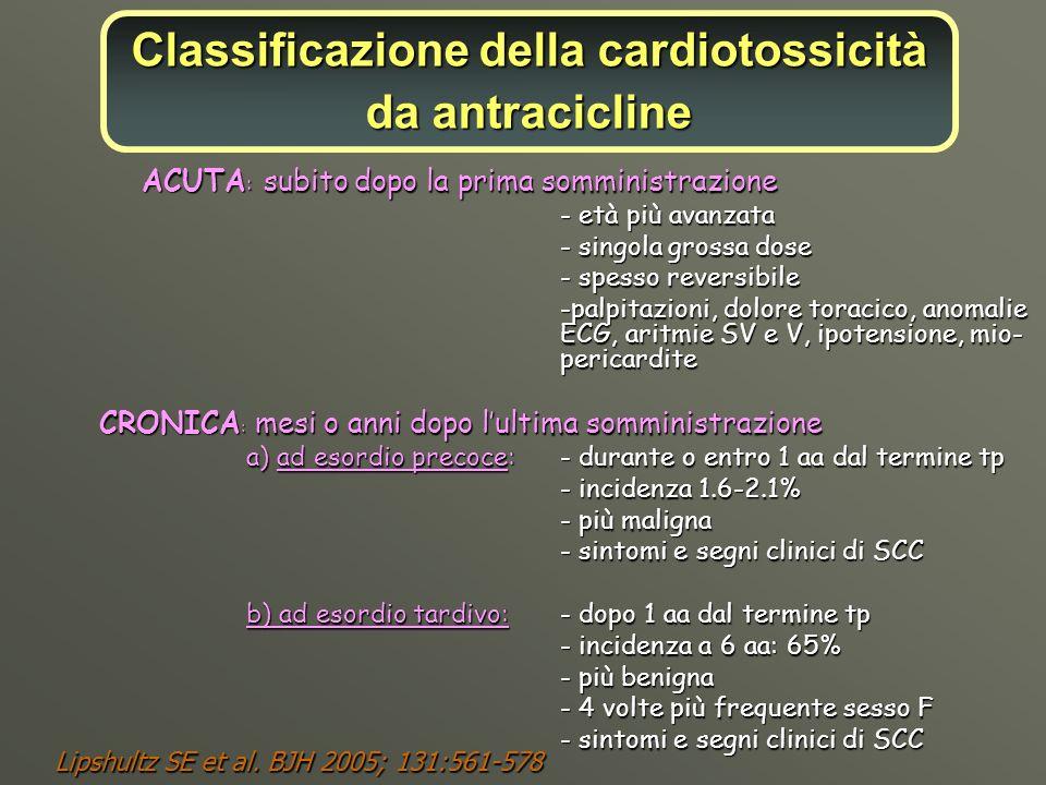 Classificazione della cardiotossicità da antracicline