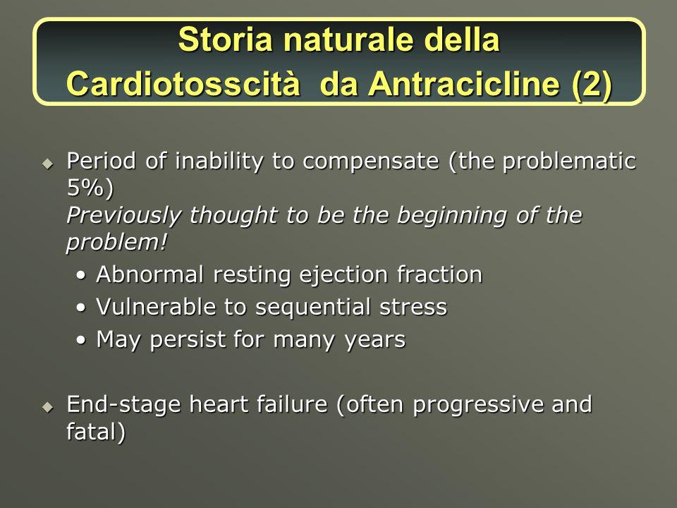 Storia naturale della Cardiotosscità da Antracicline (2)
