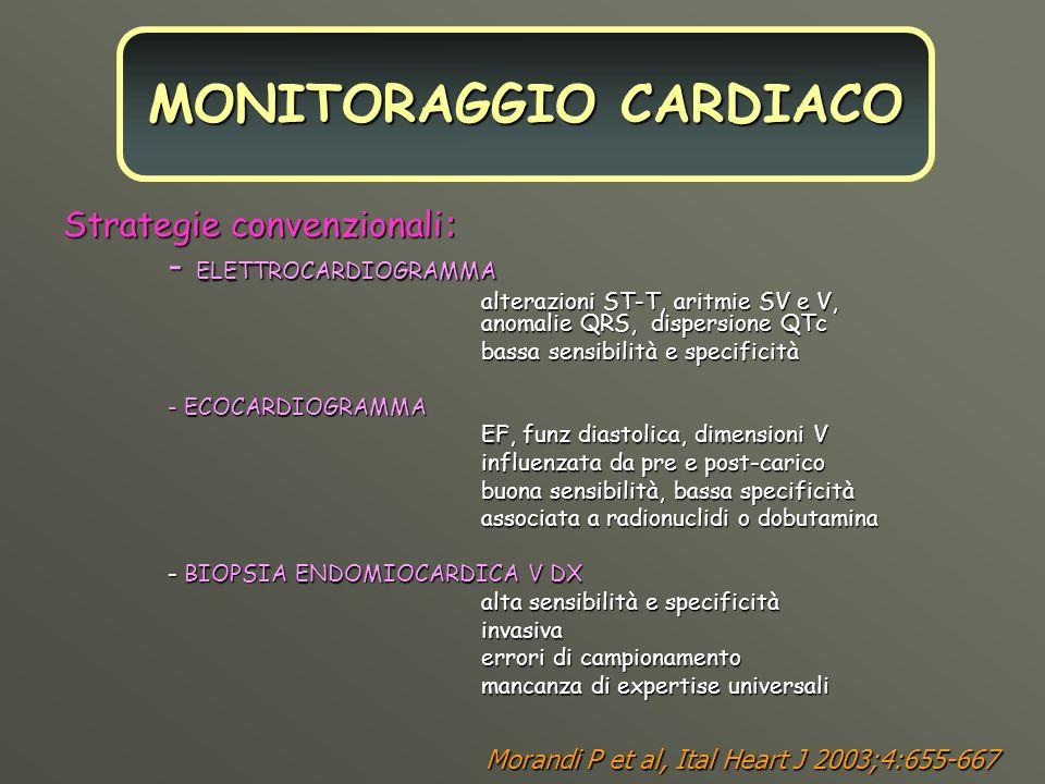 MONITORAGGIO CARDIACO