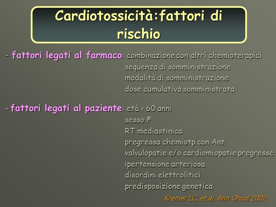 Cardiotossicità:fattori di rischio