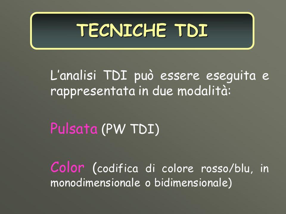 TECNICHE TDI Pulsata (PW TDI)
