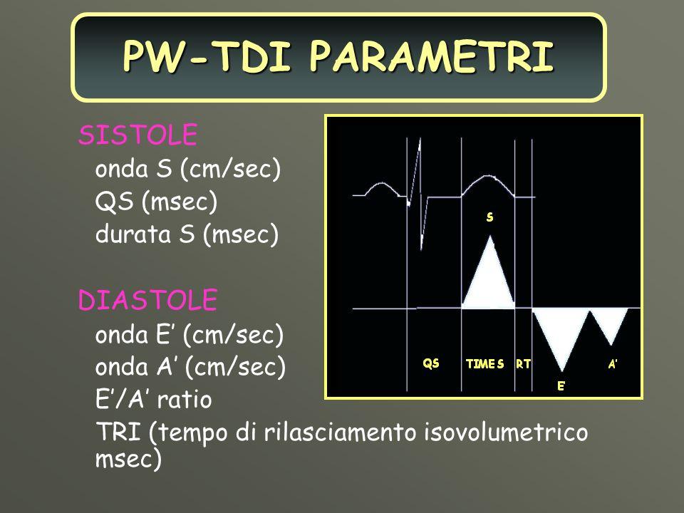 PW-TDI PARAMETRI SISTOLE DIASTOLE onda S (cm/sec) QS (msec)