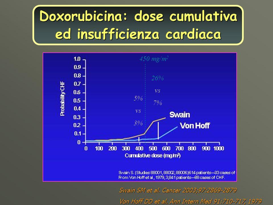 Doxorubicina: dose cumulativa ed insufficienza cardiaca