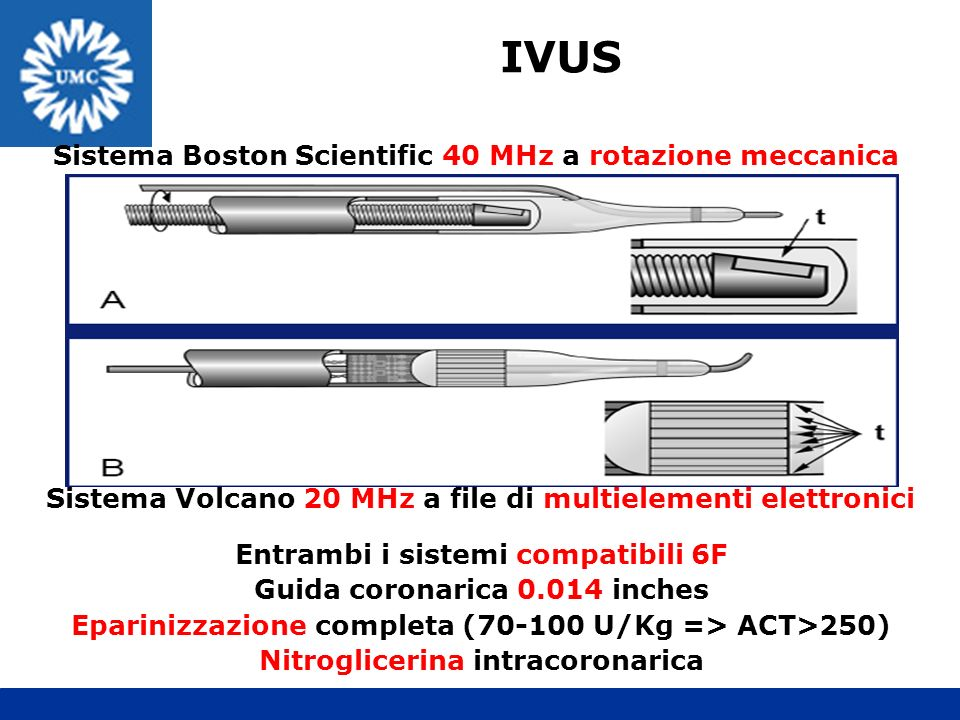 IVUS Sistema Boston Scientific 40 MHz a rotazione meccanica