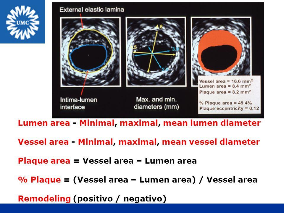 Lumen area - Minimal, maximal, mean lumen diameter