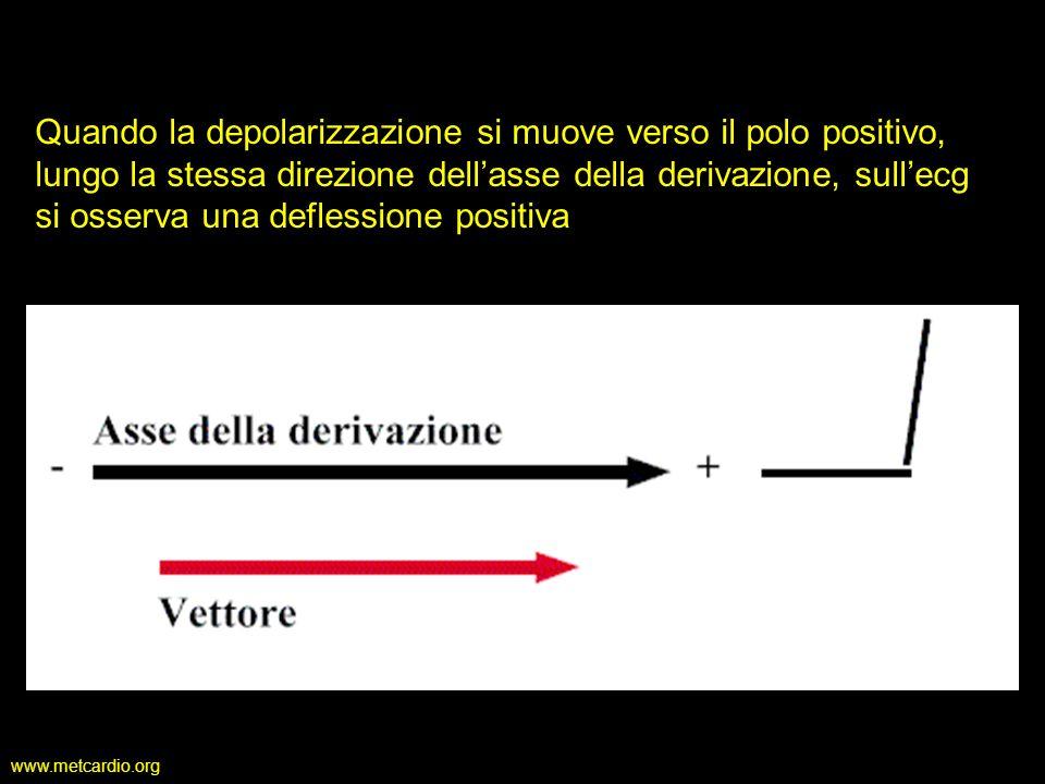 Quando la depolarizzazione si muove verso il polo positivo, lungo la stessa direzione dell'asse della derivazione, sull'ecg si osserva una deflessione positiva