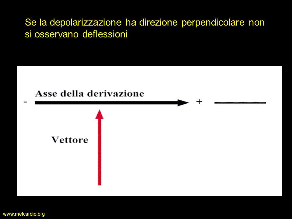 Se la depolarizzazione ha direzione perpendicolare non si osservano deflessioni