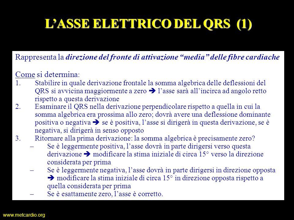 L'ASSE ELETTRICO DEL QRS (1)