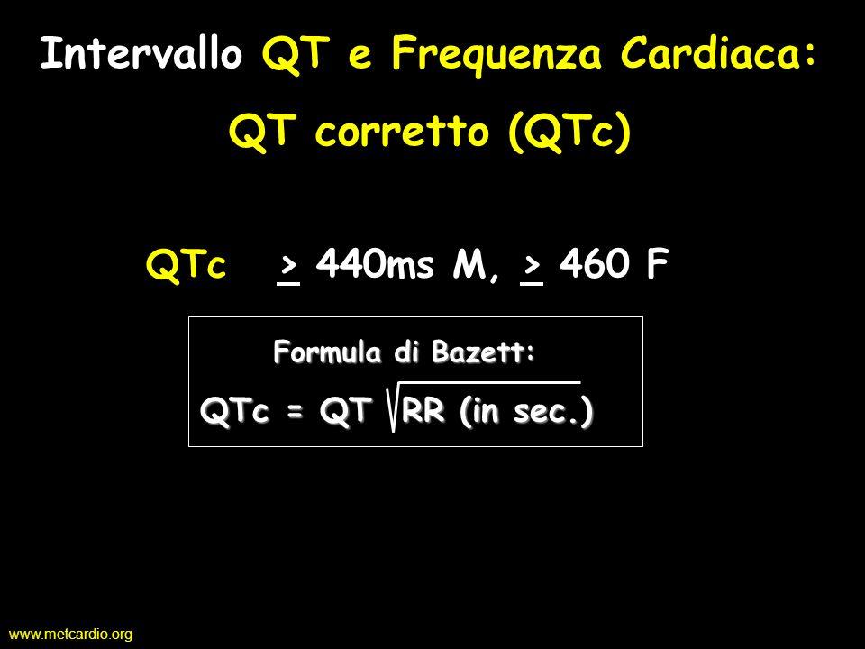 Intervallo QT e Frequenza Cardiaca:
