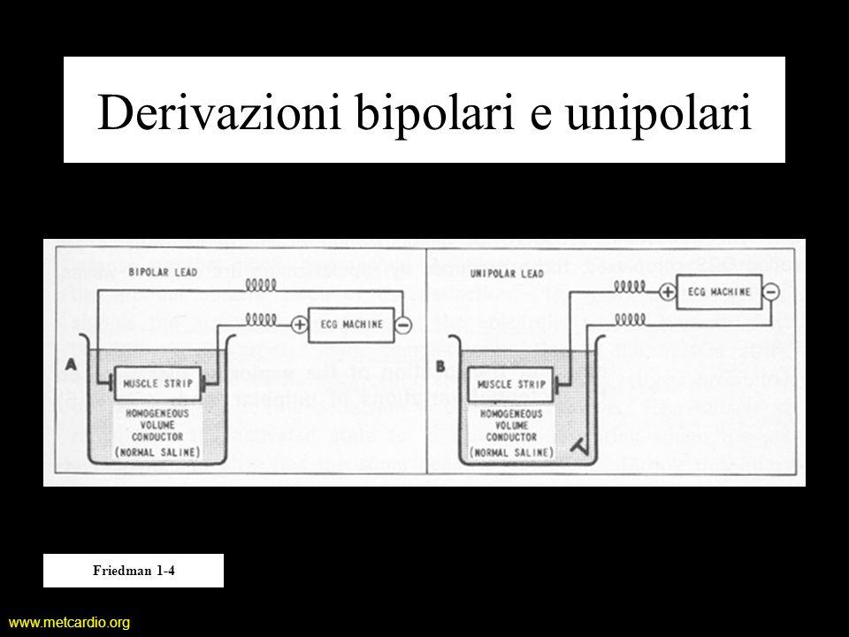 Derivazioni bipolari e unipolari