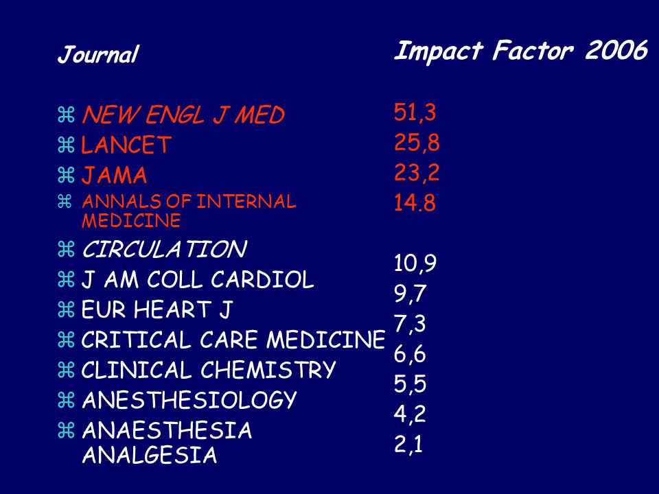 Impact Factor 2006 Journal 51,3 NEW ENGL J MED 25,8 LANCET 23,2 JAMA