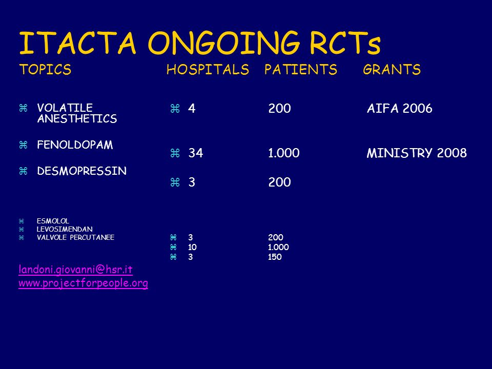 ITACTA ONGOING RCTs TOPICS HOSPITALS PATIENTS GRANTS
