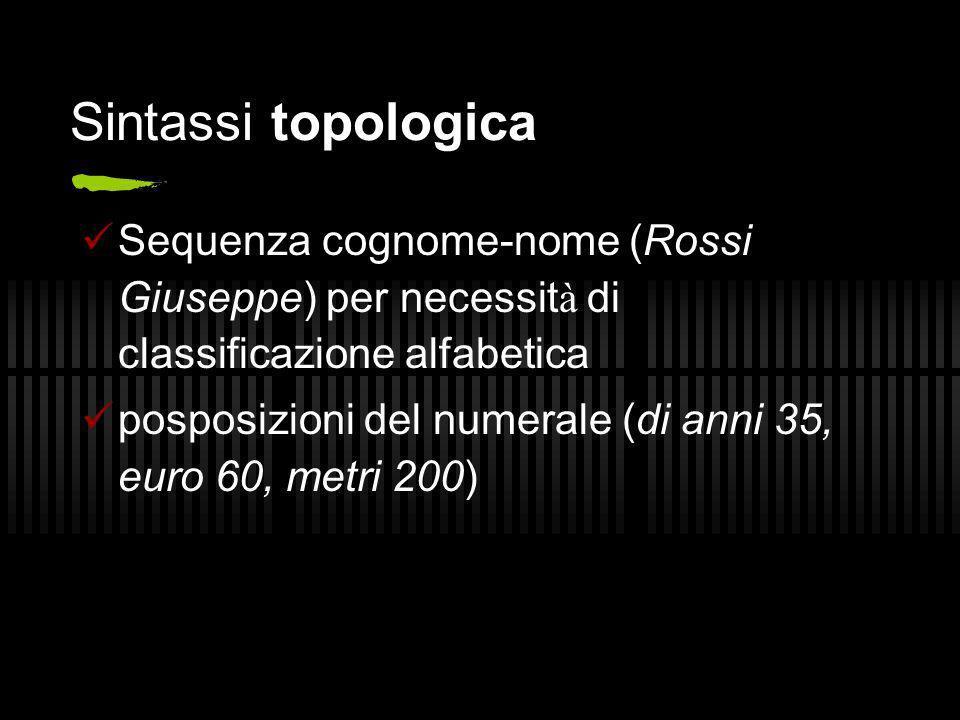 Sintassi topologica Sequenza cognome-nome (Rossi Giuseppe) per necessità di classificazione alfabetica.