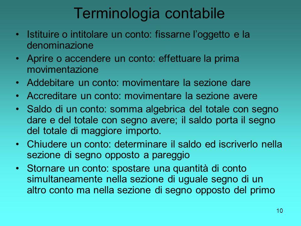 Terminologia contabile