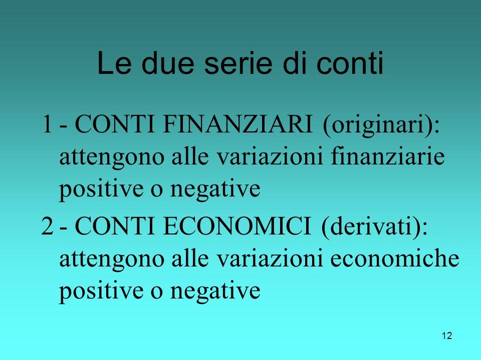 Le due serie di conti - CONTI FINANZIARI (originari): attengono alle variazioni finanziarie positive o negative.