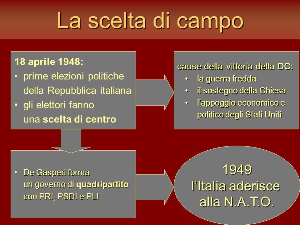 La scelta di campo 1949 l'Italia aderisce alla N.A.T.O.
