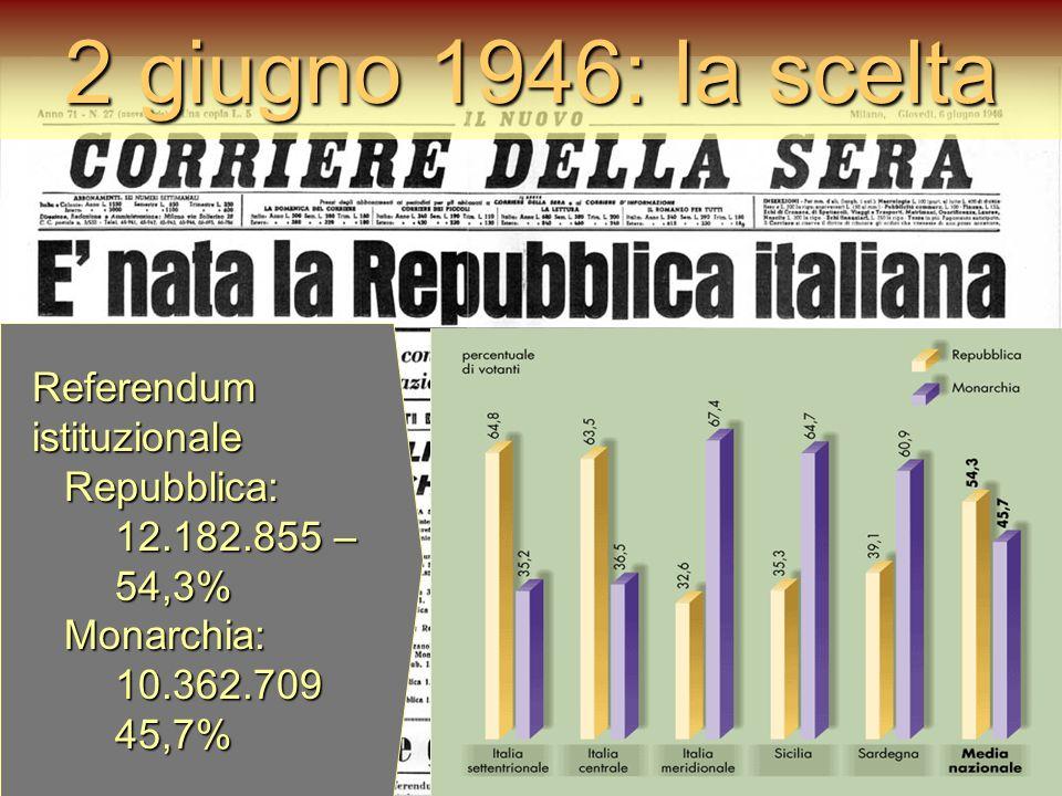 2 giugno 1946: la scelta Referendum istituzionale Repubblica: