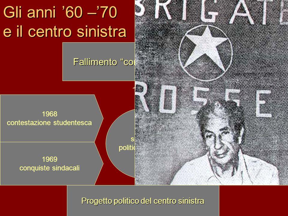 Gli anni '60 –'70 e il centro sinistra