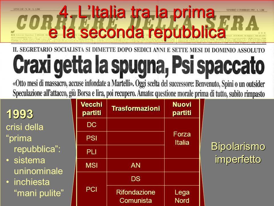 4. L'Italia tra la prima e la seconda repubblica