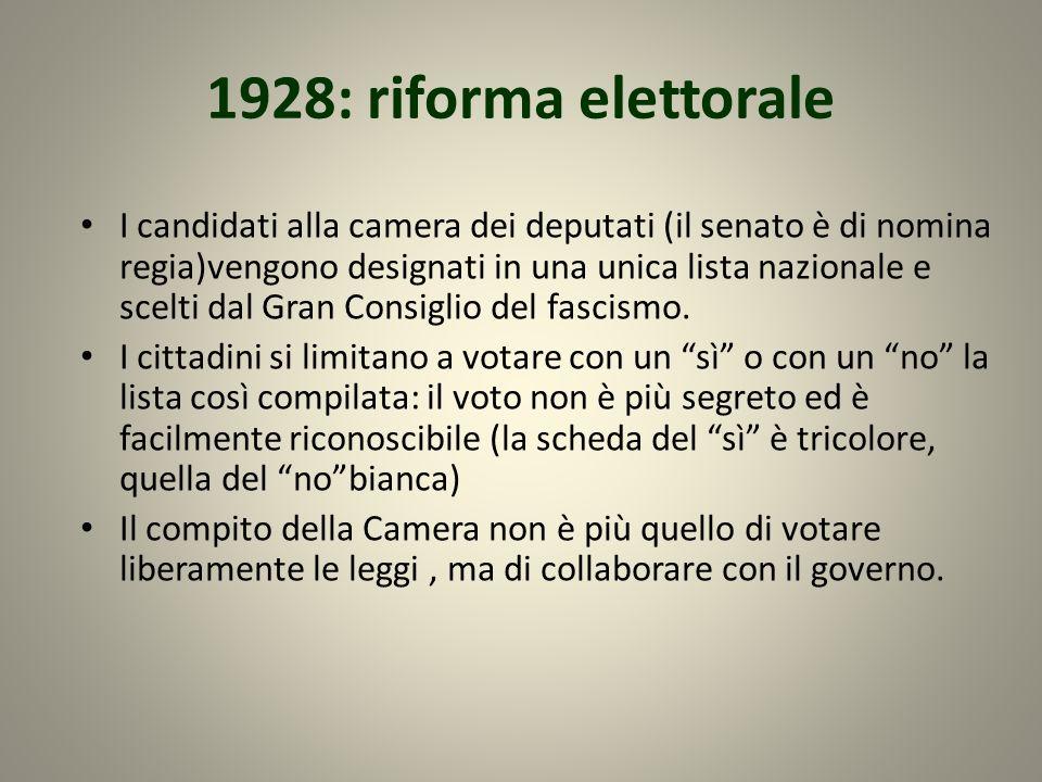1928: riforma elettorale
